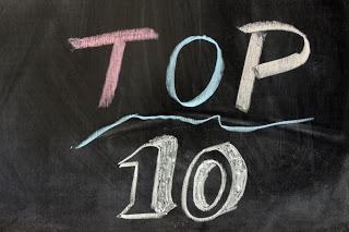 [Retrospective] Le top 10 des articles de 2013