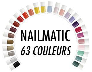 Nailmatic, le premier distributeur automatique de vernis à ongles