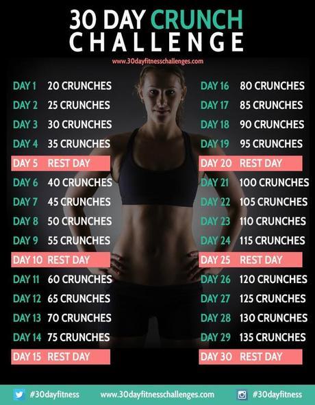 30-day-crunch-challenge-chart