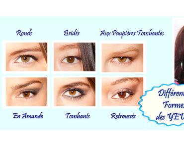 Différentes Formes des Yeux – c'est la Base pour un Maquillage réussi !!!