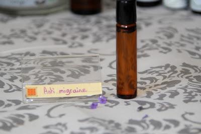 Roll-on Anti migraine